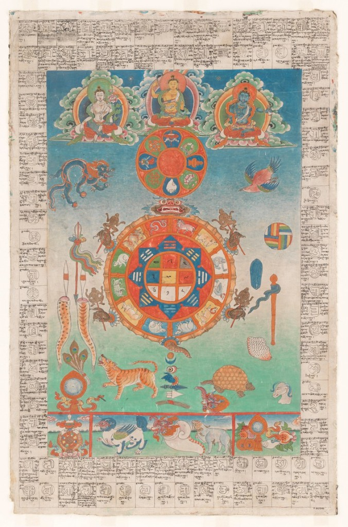 Wellcome Library Or Tibetan 114 - Bloodletting chart, Tibet